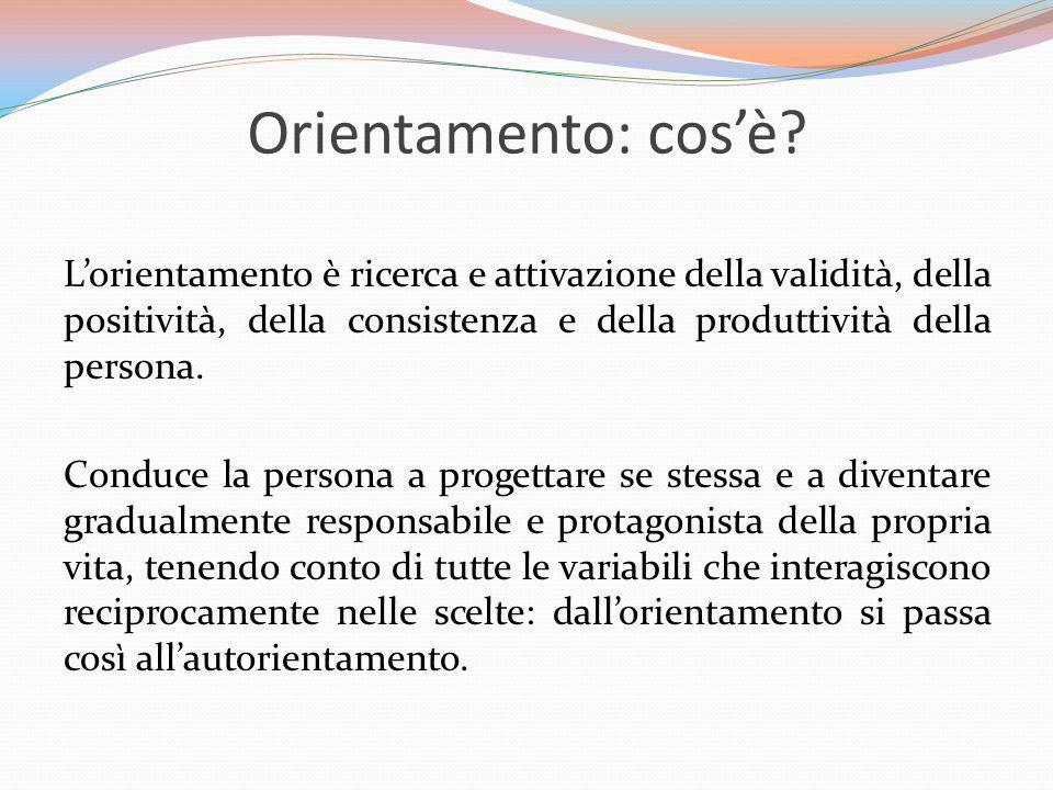 Orientamento: cosè? Lorientamento è ricerca e attivazione della validità, della positività, della consistenza e della produttività della persona. Cond