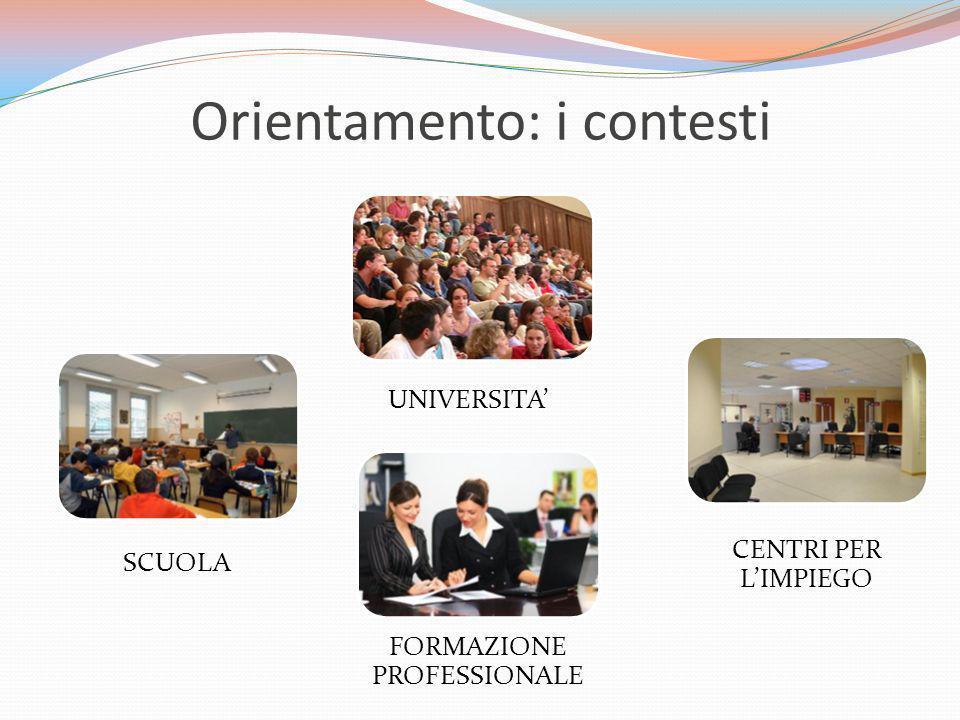 Orientamento: i contesti SCUOLA UNIVERSITA CENTRI PER LIMPIEGO FORMAZIONE PROFESSIONALE