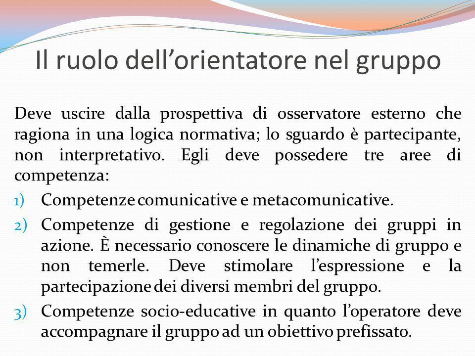 Il ruolo dellorientatore nel gruppo Deve uscire dalla prospettiva di osservatore esterno che ragiona in una logica normativa; lo sguardo è partecipant
