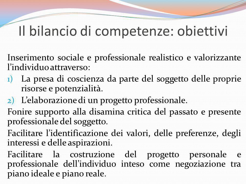 Il bilancio di competenze: obiettivi Inserimento sociale e professionale realistico e valorizzante lindividuo attraverso: 1) La presa di coscienza da