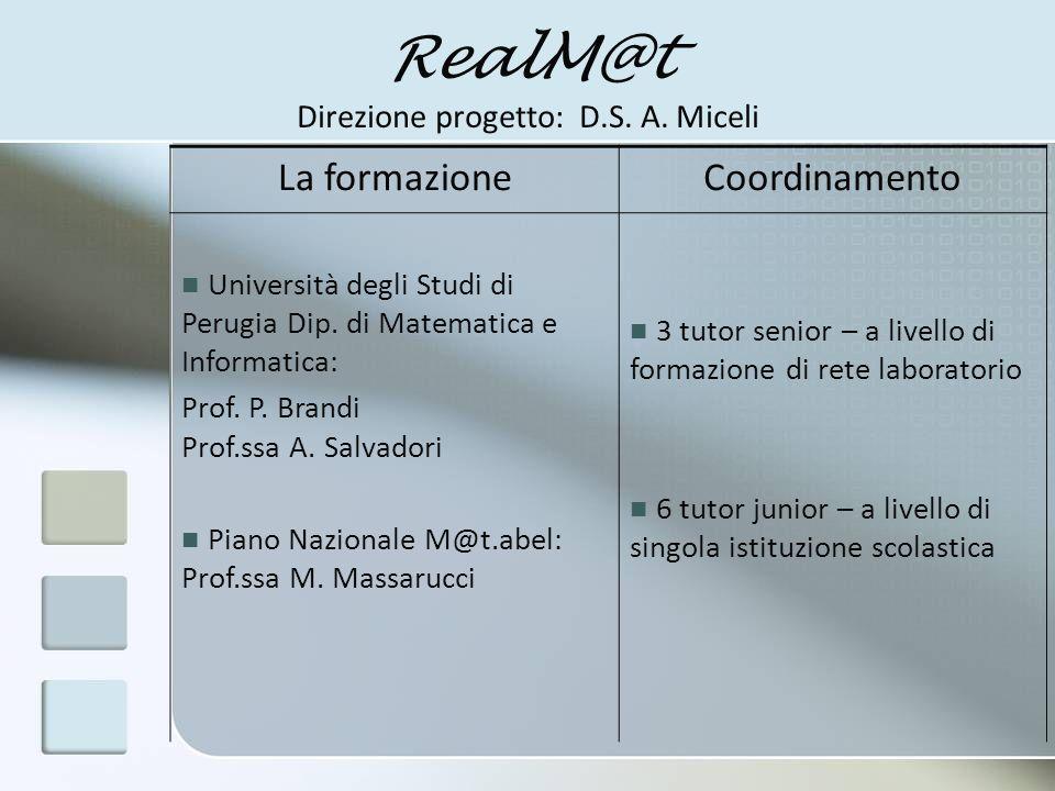 RealM@t Docenti della Scuola Secondaria di primo e di secondo grado si sono confrontati intorno a: modalità dapproccio alla disciplina; percorsi operativi, applicativi dapprendimento /insegnamento; metodologie di lavoro, integrazione con le nuove tecnologie, cooperazione in e-learning; condivisione di strumenti di valutazione e di modelli di certificazione delle competenze.