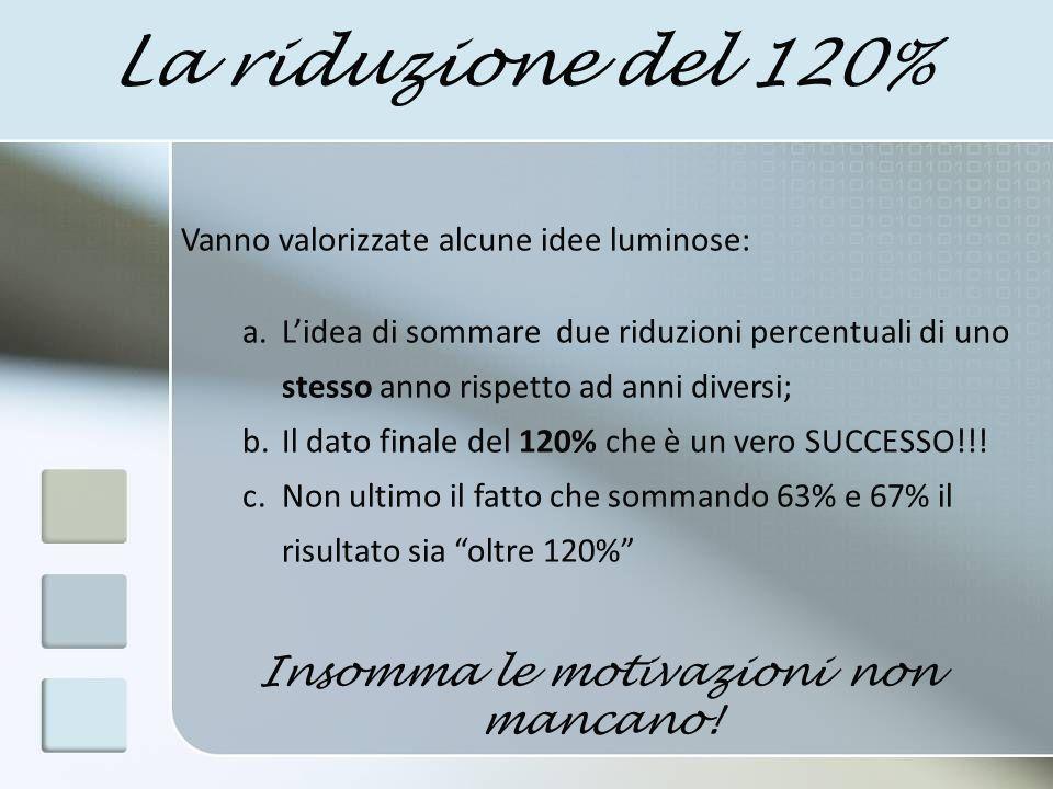 Nasce RealM@t La Commissione Nazionale INVALSI, nominata per valutare i progetti candidati al bando Innovadidattica, ha finanziato complessivamente 45 progetti, di cui solo 3 nella Regione Umbria http://www.indire.it/obbligoistruzione/