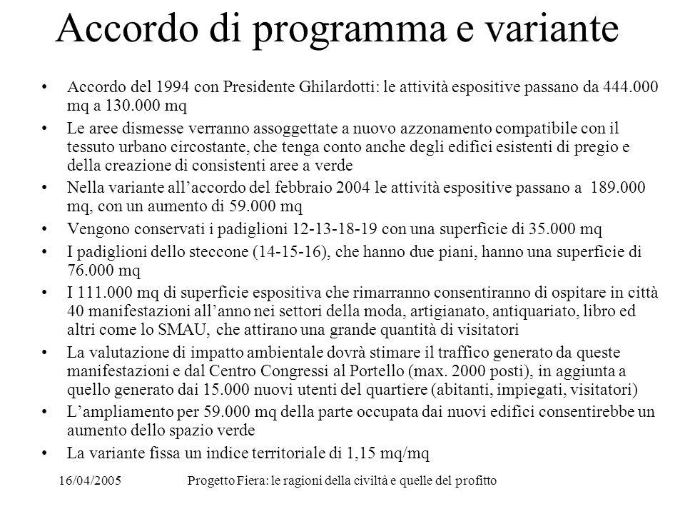 16/04/2005Progetto Fiera: le ragioni della civiltà e quelle del profitto I prossimi passi del P.I.I.