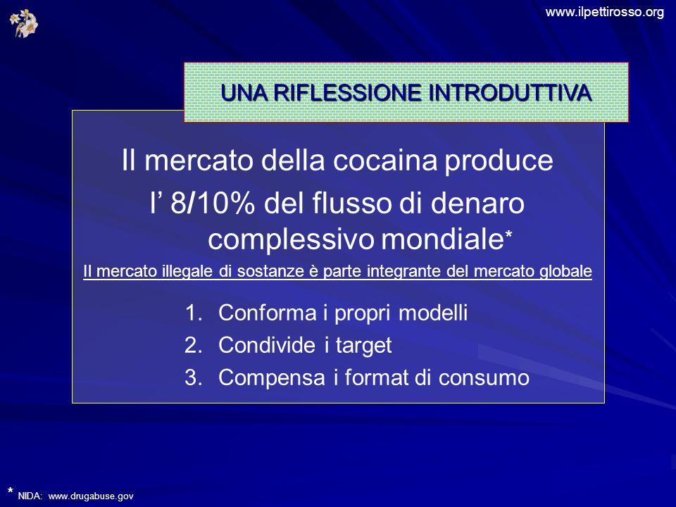 Il mercato della cocaina produce l 8/10% del flusso di denaro complessivo mondiale * Il mercato illegale di sostanze è parte integrante del mercato gl