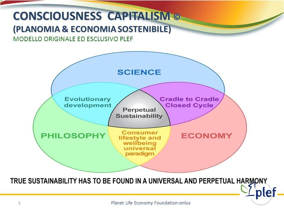 CONSCIOUSNESS CAPITALISM © (PLANOMIA & ECONOMIA SOSTENIBILE) CONSCIOUSNESS CAPITALISM © (PLANOMIA & ECONOMIA SOSTENIBILE) MODELLO ORIGINALE ED ESCLUSI