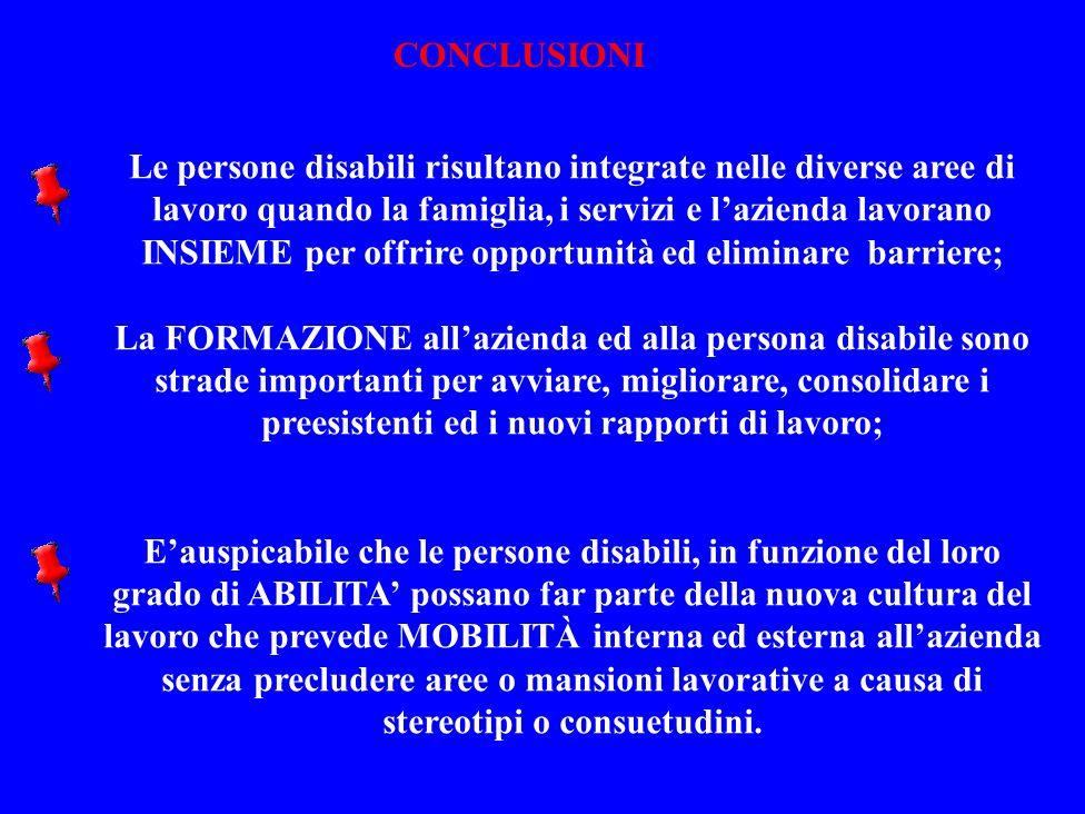 CONCLUSIONI Le persone disabili risultano integrate nelle diverse aree di lavoro quando la famiglia, i servizi e lazienda lavorano INSIEME per offrire