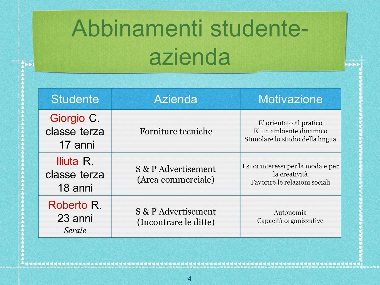 4 Abbinamenti studente- azienda StudenteAziendaMotivazione Giorgio C. classe terza 17 anni Forniture tecniche E orientato al pratico E un ambiente din