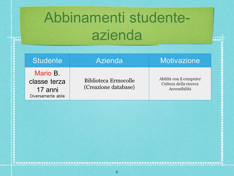 6 Abbinamenti studente- azienda StudenteAziendaMotivazione Mario B. classe terza 17 anni Diversamente abile Biblioteca Ermocolle (Creazione database)