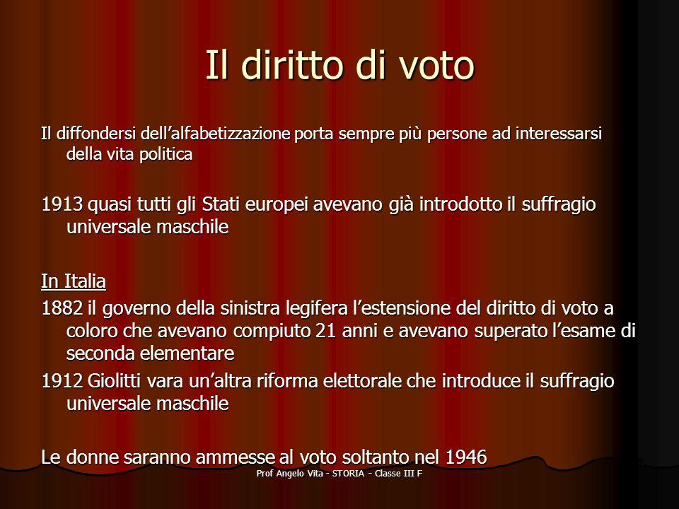 Prof Angelo Vita - STORIA - Classe III F Il diritto di voto Il diffondersi dellalfabetizzazione porta sempre più persone ad interessarsi della vita po