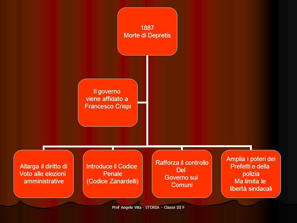 Prof Angelo Vita - STORIA - Classe III F 1887 Morte di Depretis Allarga il diritto di Voto alle elezioni amministrative Introduce il Codice Penale (Co