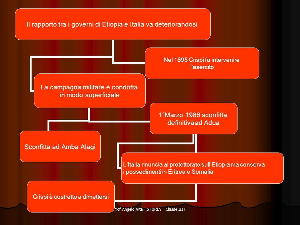 Prof Angelo Vita - STORIA - Classe III F Il rapporto tra i governi di Etiopia e Italia va deteriorandosi Nel 1895 Crispi fa intervenire lesercito La c