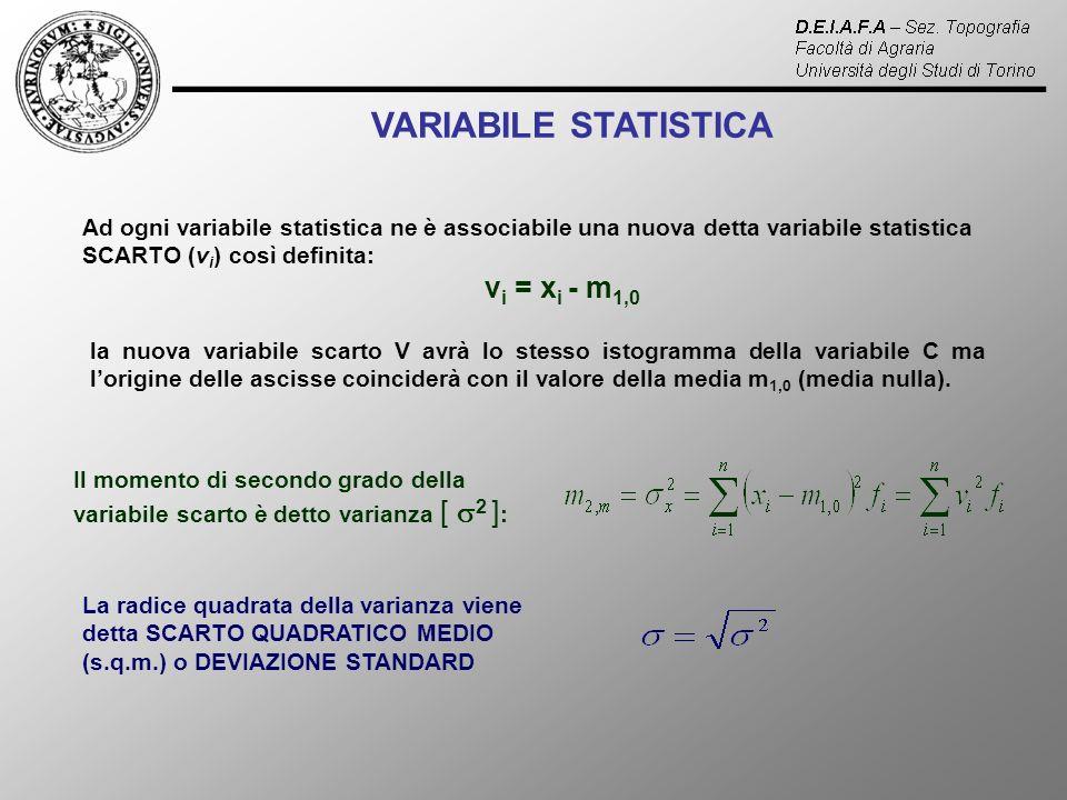 VARIABILE STATISTICA Ad ogni variabile statistica ne è associabile una nuova detta variabile statistica SCARTO (v i ) così definita: v i = x i - m 1,0 la nuova variabile scarto V avrà lo stesso istogramma della variabile C ma lorigine delle ascisse coinciderà con il valore della media m 1,0 (media nulla).