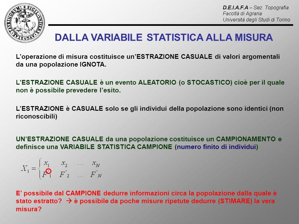 DALLA VARIABILE STATISTICA ALLA MISURA Loperazione di misura costituisce unESTRAZIONE CASUALE di valori argomentali da una popolazione IGNOTA.