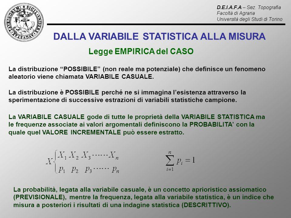 DALLA VARIABILE STATISTICA ALLA MISURA Legge EMPIRICA del CASO La distribuzione POSSIBILE (non reale ma potenziale) che definisce un fenomeno aleatorio viene chiamata VARIABILE CASUALE.