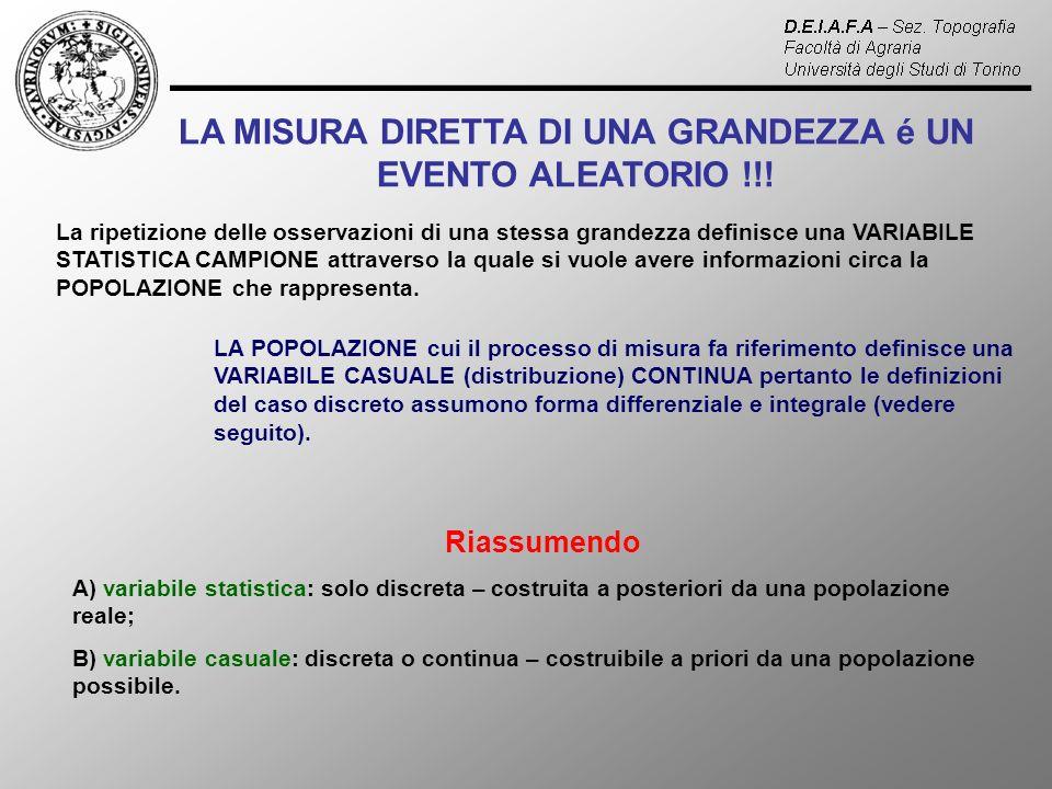 LA MISURA DIRETTA DI UNA GRANDEZZA é UN EVENTO ALEATORIO !!.