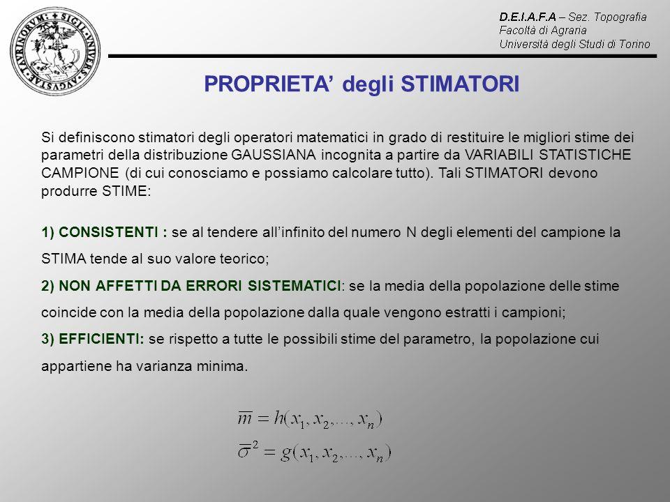 PROPRIETA degli STIMATORI Si definiscono stimatori degli operatori matematici in grado di restituire le migliori stime dei parametri della distribuzione GAUSSIANA incognita a partire da VARIABILI STATISTICHE CAMPIONE (di cui conosciamo e possiamo calcolare tutto).