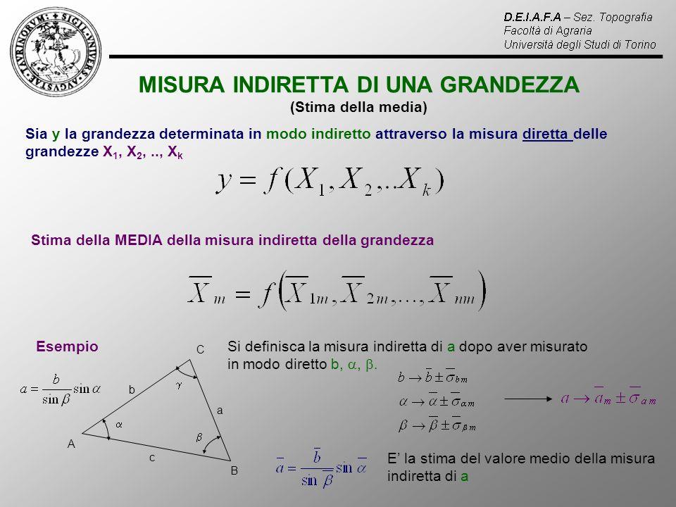 MISURA INDIRETTA DI UNA GRANDEZZA (Stima della media) Sia y la grandezza determinata in modo indiretto attraverso la misura diretta delle grandezze X 1, X 2,.., X k Stima della MEDIA della misura indiretta della grandezza Esempio A B C c a b Si definisca la misura indiretta di a dopo aver misurato in modo diretto b,, E la stima del valore medio della misura indiretta di a