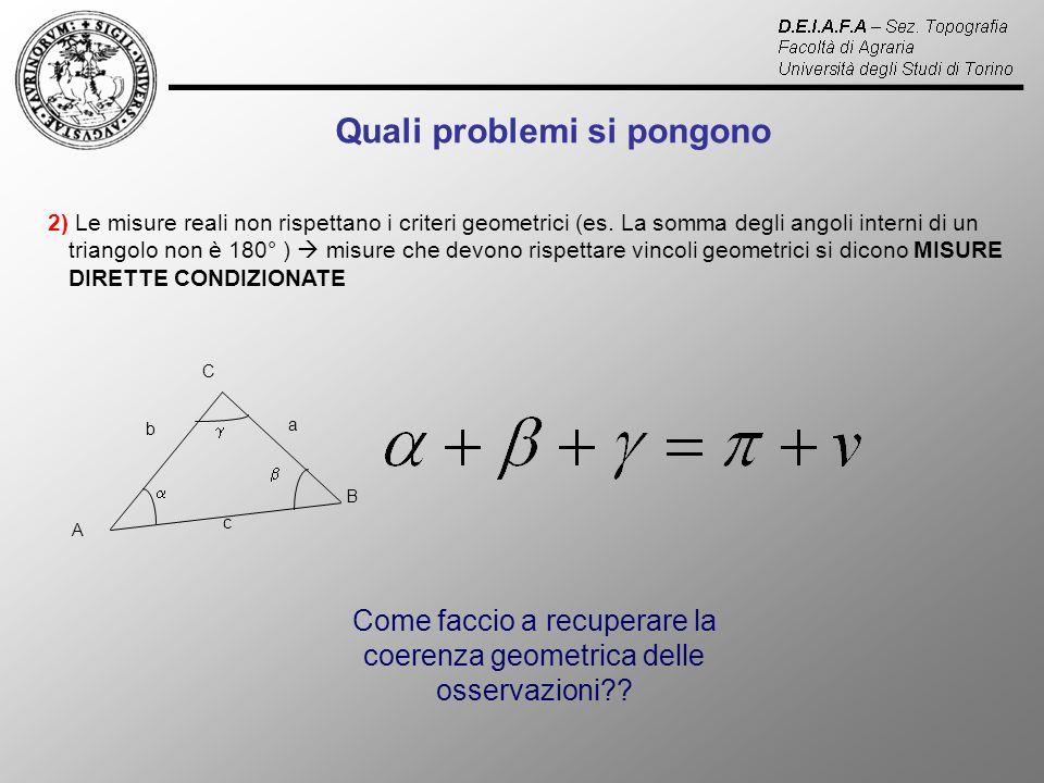 Quali problemi si pongono 2) Le misure reali non rispettano i criteri geometrici (es.