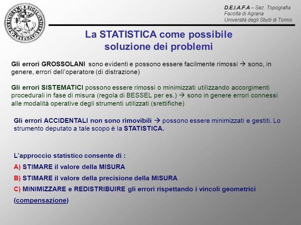La STATISTICA come possibile soluzione dei problemi Gli errori GROSSOLANI sono evidenti e possono essere facilmente rimossi sono, in genere, errori delloperatore (di distrazione) Gli errori SISTEMATICI possono essere rimossi o minimizzati utilizzando accorgimenti procedurali in fase di misura (regola di BESSEL per es.) sono in genere errori connessi alle modalità operative degli strumenti utilizzati (srettifiche) Gli errori ACCIDENTALI non sono rimovibili possono essere minimizzati e gestiti.
