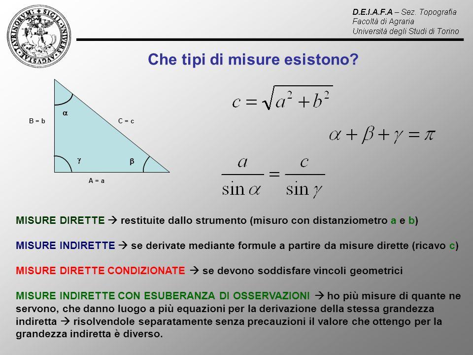 Significato operativo dei parametri Allintervallo è associato il concetto di precisione della misura (68% delle osservazioni).