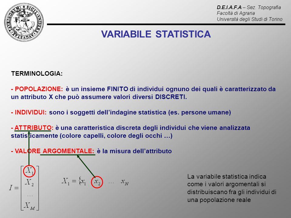 VARIABILE STATISTICA Intervallo argomentale [ x = x i+1 -x i ] Frequenza assoluta [ F i ] : numero di individui con valore argomentale x i Frequenza relativa : percentuale di individui sul totale (N) aventi valore argomentale x i