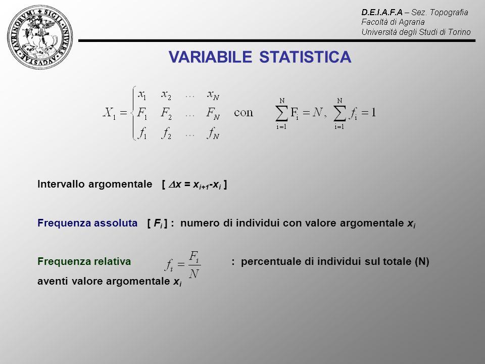 VARIABILE CASUALE CONTINUA Momenti La funzione y = f(x) densità di probabilità di X o funzione di frequenza definita per il caso dellevento aleatorio della MISURA si dimostra essere quella GAUSSIANA.