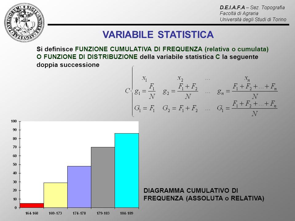 VARIABILE STATISTICA MOMENTI Si definisce momento k-esimo rispetto al polo (tipicamente 0) di una variabile statistica a una dimensione la seguente espressione: MODA: è quel valore argomentale per cui è massima la frequenza; MEDIANA: è quel valore argomentale che divide listogramma in due aree uguali I momenti più significativi che descrivono una variabile statistica sono i seguenti: Momento di I grado MEDIA Momento di II grado VALORE QUADRATICO MEDIO