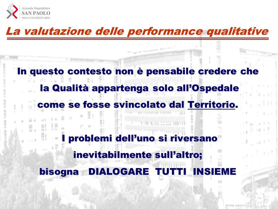 La valutazione delle performance qualitative In questo contesto non è pensabile credere che la Qualità appartenga solo allOspedale la Qualità apparten