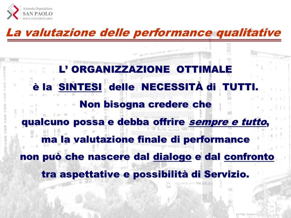 La valutazione delle performance qualitative L ORGANIZZAZIONE OTTIMALE è la SINTESI delle NECESSITÀ di TUTTI. Non bisogna credere che qualcuno possa e