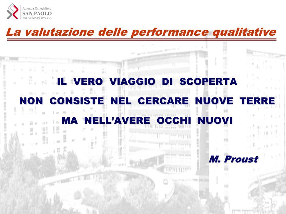 La valutazione delle performance qualitative IL VERO VIAGGIO DI SCOPERTA NON CONSISTE NEL CERCARE NUOVE TERRE MA NELLAVERE OCCHI NUOVI M. Proust