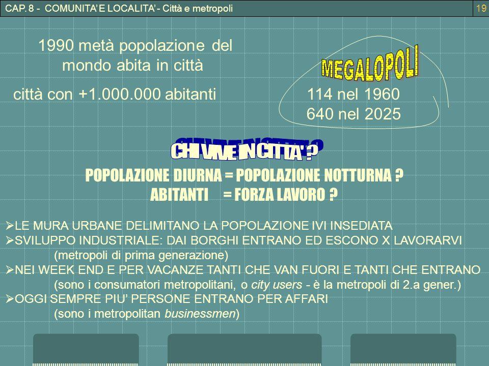 CAP. 8 - COMUNITA E LOCALITA - Città e metropoli19 1990 metà popolazione del mondo abita in città città con +1.000.000 abitanti114 nel 1960 640 nel 20