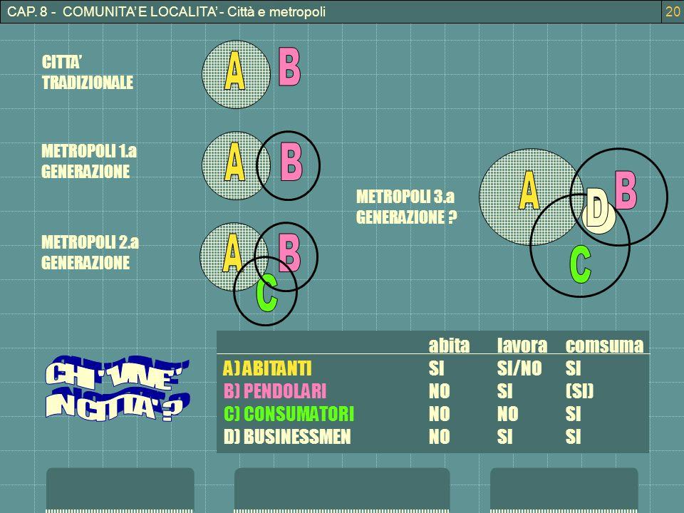 CAP. 8 - COMUNITA E LOCALITA - Città e metropoli20 abitalavoracomsuma A) ABITANTISISI/NOSI B) PENDOLARINOSI(SI) C) CONSUMATORINONOSI D) BUSINESSMENNOS