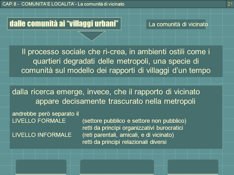 CAP. 8 - COMUNITA E LOCALITA - La comunità di vicinato21 La comunità di vicinato dalle comunità ai villaggi urbani Il processo sociale che ri-crea, in