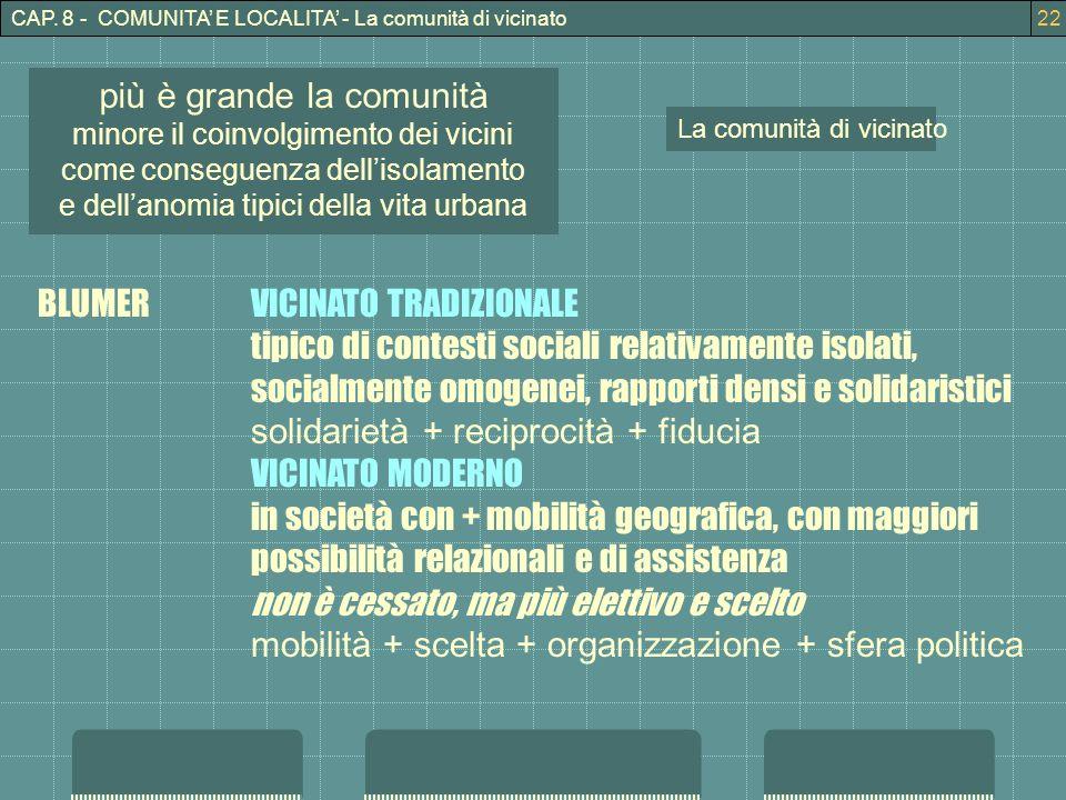 CAP. 8 - COMUNITA E LOCALITA - La comunità di vicinato22 La comunità di vicinato più è grande la comunità minore il coinvolgimento dei vicini come con