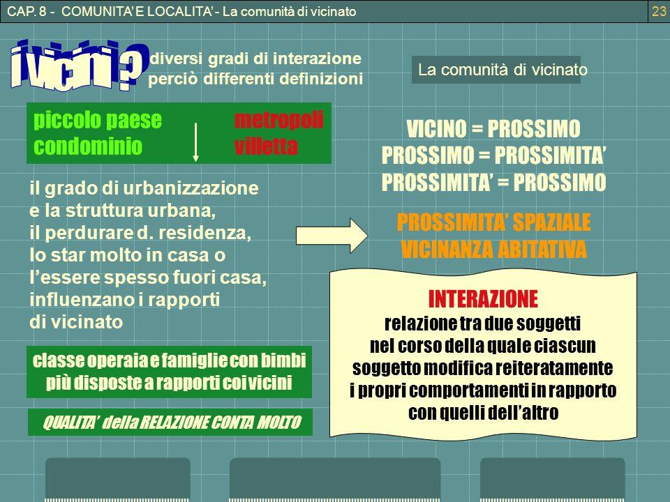 CAP. 8 - COMUNITA E LOCALITA - La comunità di vicinato23 La comunità di vicinato VICINO = PROSSIMO PROSSIMO = PROSSIMITA PROSSIMITA = PROSSIMO PROSSIM