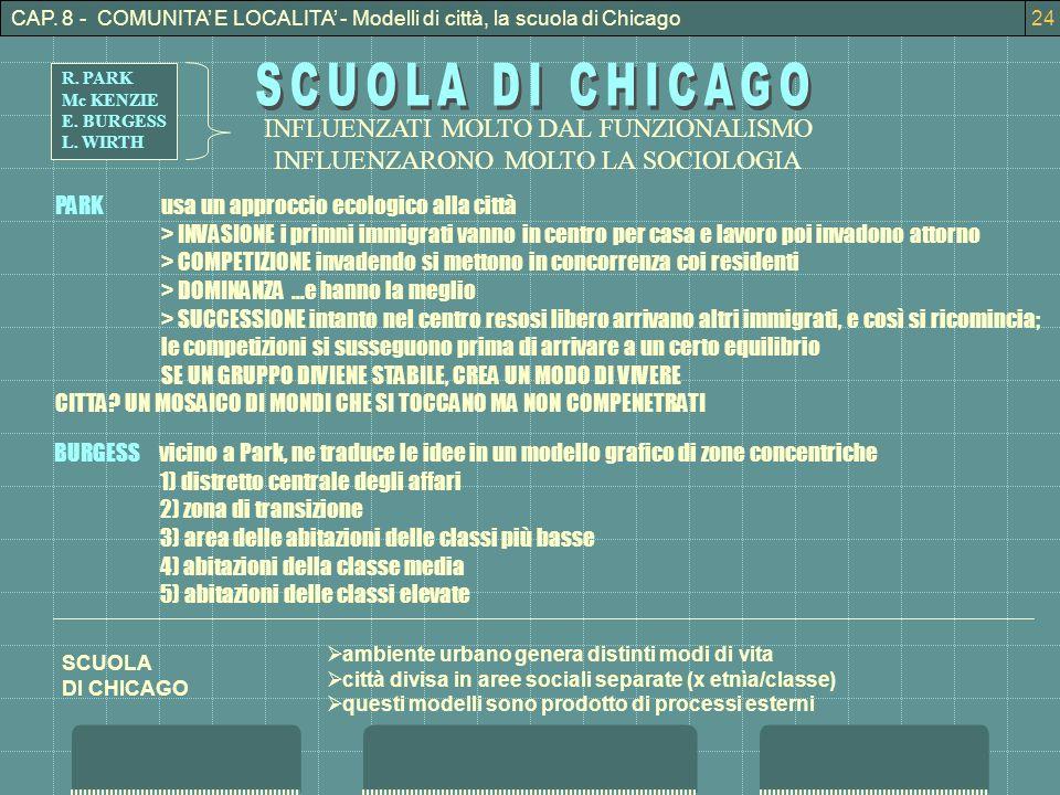CAP. 8 - COMUNITA E LOCALITA - Modelli di città, la scuola di Chicago24 R. PARK Mc KENZIE E. BURGESS L. WIRTH INFLUENZATI MOLTO DAL FUNZIONALISMO INFL