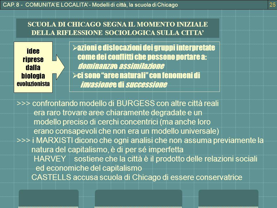 CAP. 8 - COMUNITA E LOCALITA - Modelli di città, la scuola di Chicago25 SCUOLA DI CHICAGO SEGNA IL MOMENTO INIZIALE DELLA RIFLESSIONE SOCIOLOGICA SULL