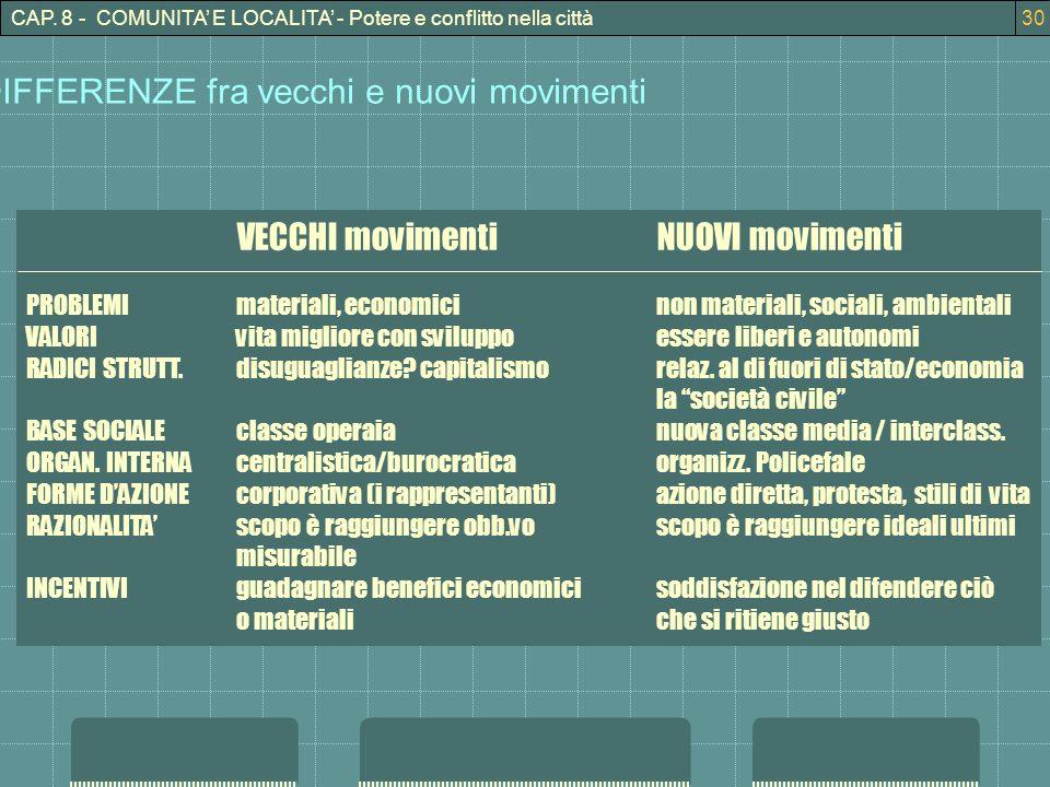 CAP. 8 - COMUNITA E LOCALITA - Potere e conflitto nella città30 DIFFERENZE fra vecchi e nuovi movimenti VECCHI movimentiNUOVI movimenti PROBLEMImateri