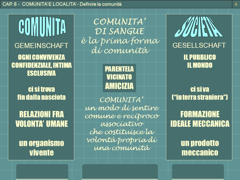 CAP. 8 - COMUNITA E LOCALITA - Definire la comunità4 COMUNITA DI SANGUE è la prima forma di comunità COMUNITA un modo di sentire comune e reciproco as