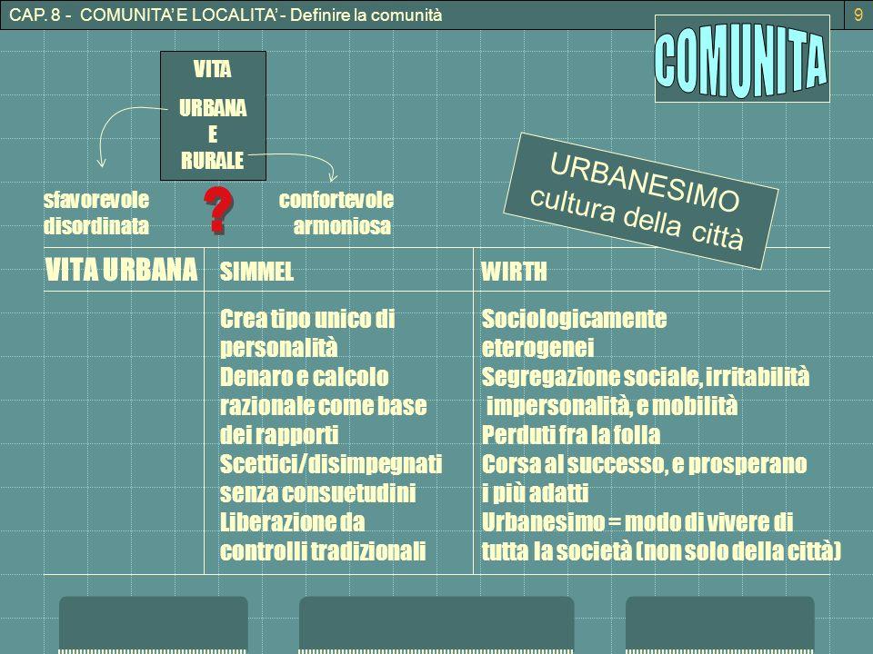 CAP. 8 - COMUNITA E LOCALITA - Definire la comunità9 VITA URBANA SIMMELWIRTH Crea tipo unico diSociologicamente personalitàeterogenei Denaro e calcolo