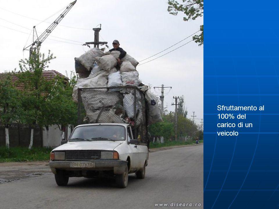 Sfruttamento al 100% del carico di un veicolo