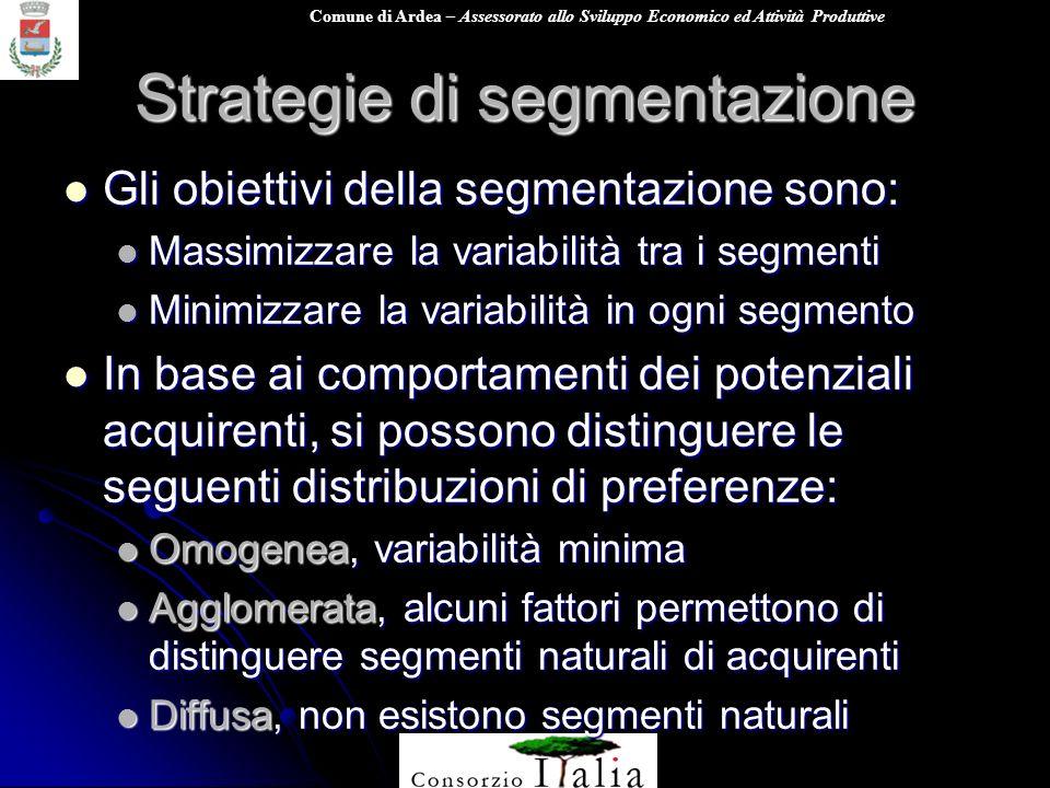 Comune di Ardea – Assessorato allo Sviluppo Economico ed Attività Produttive Strategie di segmentazione Gli obiettivi della segmentazione sono: Gli ob