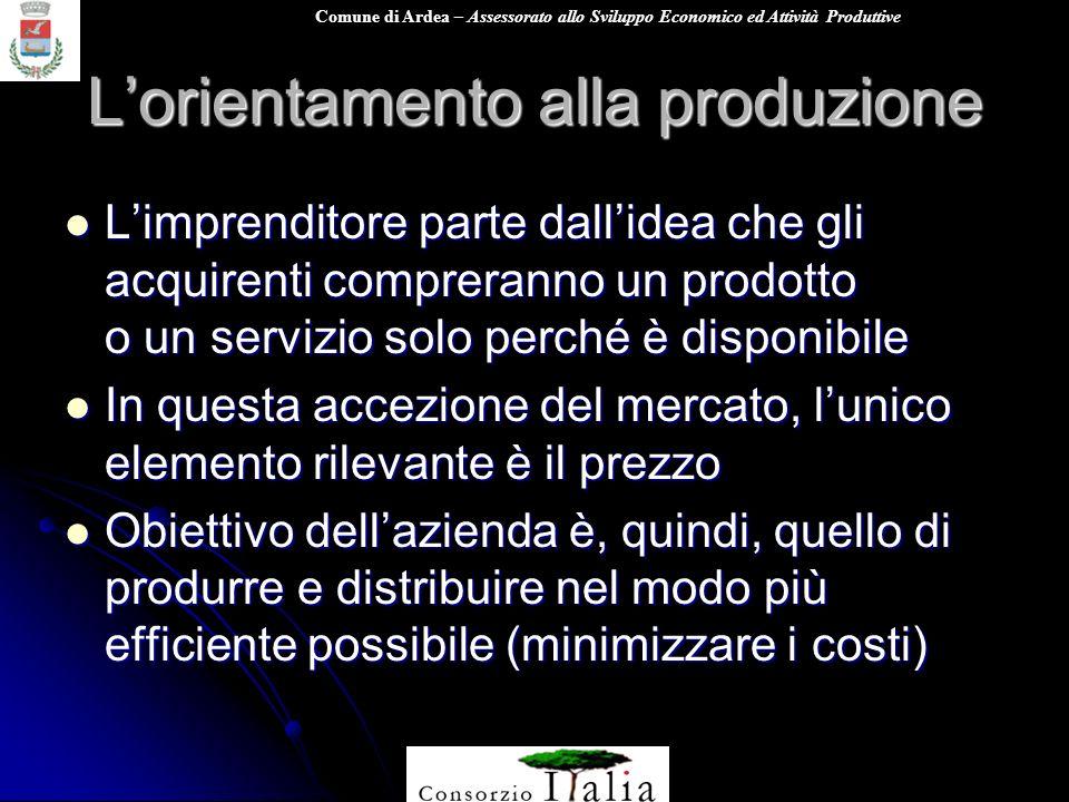 Comune di Ardea – Assessorato allo Sviluppo Economico ed Attività Produttive Lorientamento alla produzione Limprenditore parte dallidea che gli acquir