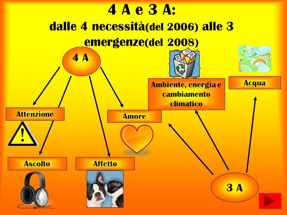4 A e 3 A: dalle 4 necessità (del 2006) alle 3 emergenze (del 2008) 4 A Attenzione Amore AffettoAscolto 3 A Acqua Ambiente, energia e cambiamento climatico