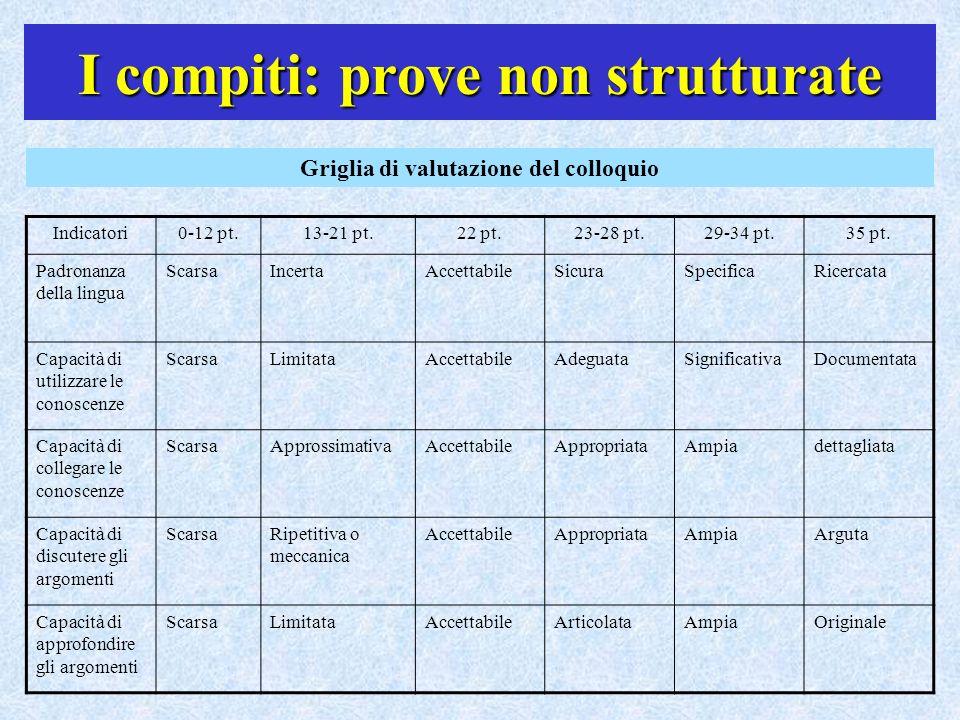I compiti: prove non strutturate Griglia di valutazione del colloquio Indicatori0-12 pt.13-21 pt.22 pt.23-28 pt.29-34 pt.35 pt. Padronanza della lingu