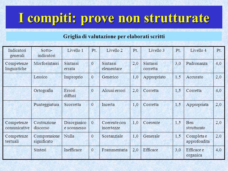 I compiti: prove non strutturate Griglia di valutazione per elaborati scritti Indicatori generali Sotto- indicatori Livello 1Pt.Livello 2Pt.Livello 3P