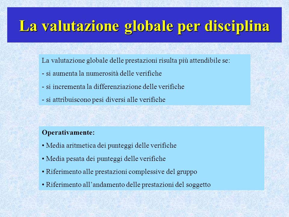 La valutazione globale per disciplina La valutazione globale delle prestazioni risulta più attendibile se: - si aumenta la numerosità delle verifiche