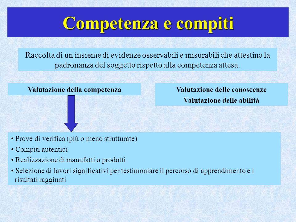 Competenza e compiti Raccolta di un insieme di evidenze osservabili e misurabili che attestino la padronanza del soggetto rispetto alla competenza att