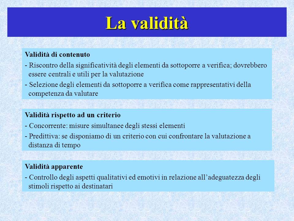 La validità Validità di contenuto - Riscontro della significatività degli elementi da sottoporre a verifica; dovrebbero essere centrali e utili per la