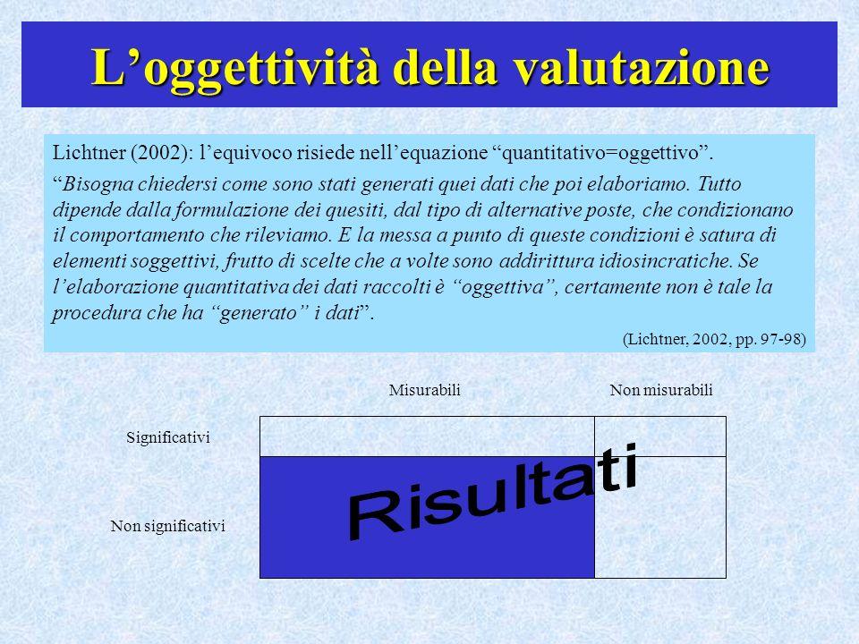 Loggettività della valutazione Lichtner (2002): lequivoco risiede nellequazione quantitativo=oggettivo. Bisogna chiedersi come sono stati generati que